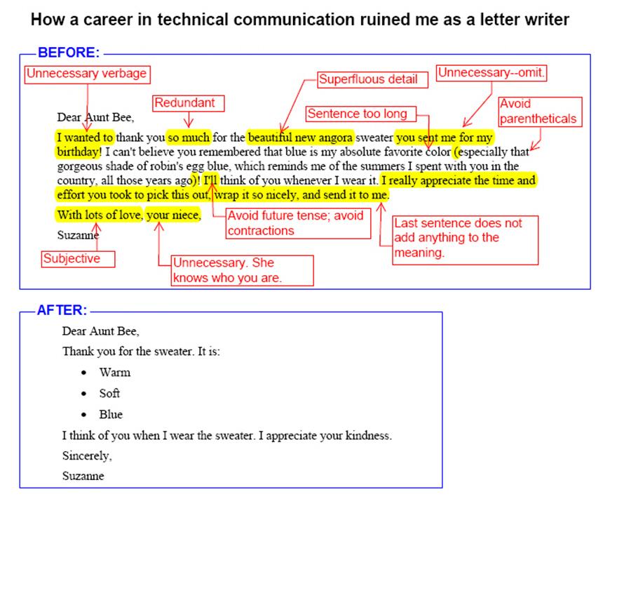 technical writing memo